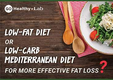 effective fat loss